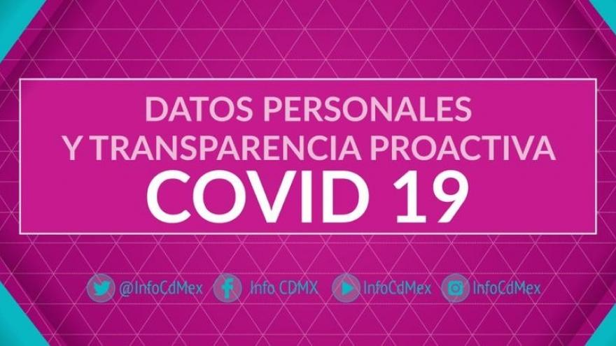 """""""DATOS PERSONALES Y TRANSPARENCIA PROACTIVA COVID 19"""""""
